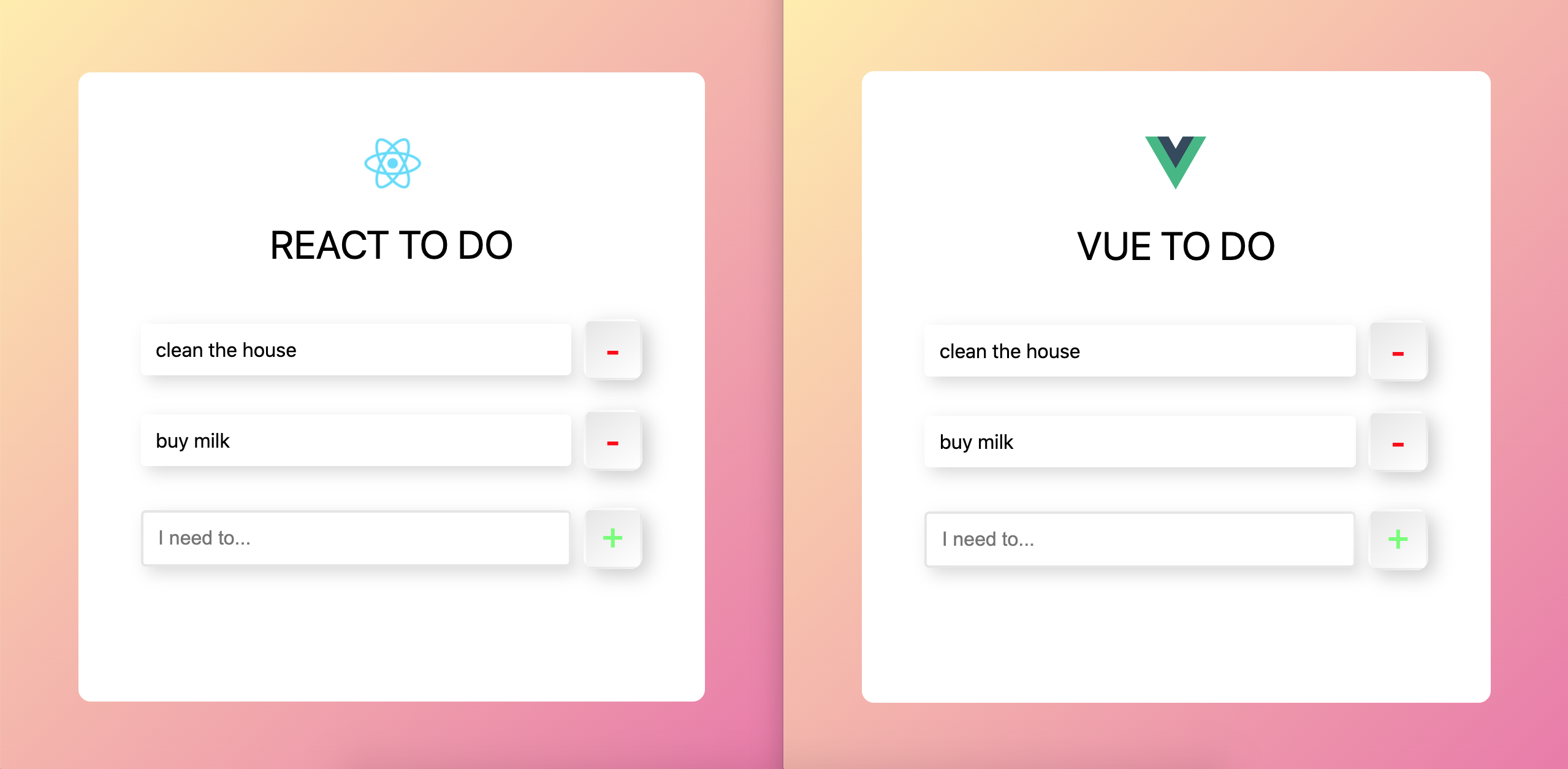 React vs Vue. The Immovable Object meets the Irresistible Force!